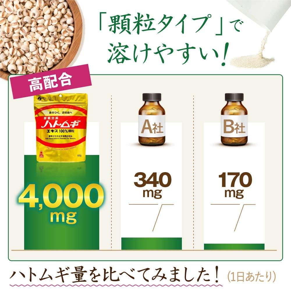金のハトムギエキス100%顆粒