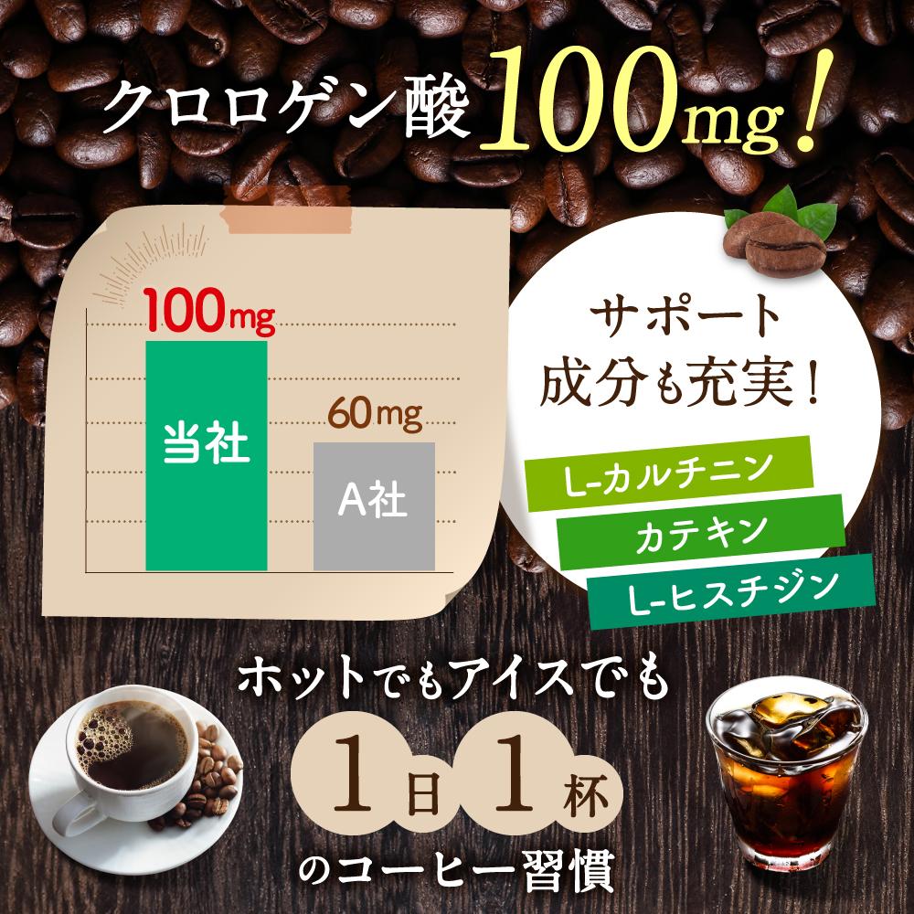 メタコーヒー コーヒーポリフェノールとクロロゲン酸