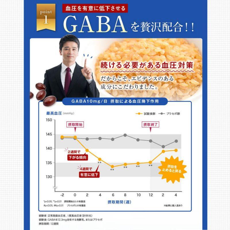血圧ギャバPrime 血圧を有意に低下させるGABAを贅沢配合!
