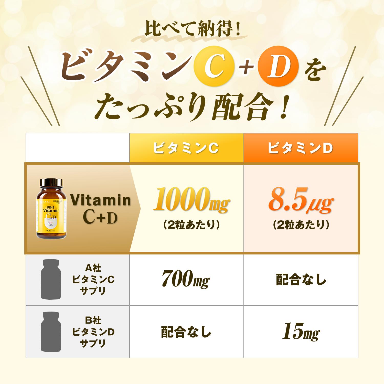 ファイン ビタミンC+D 比べて納得、ビタミンCとビタミンDをたっぷり配合!