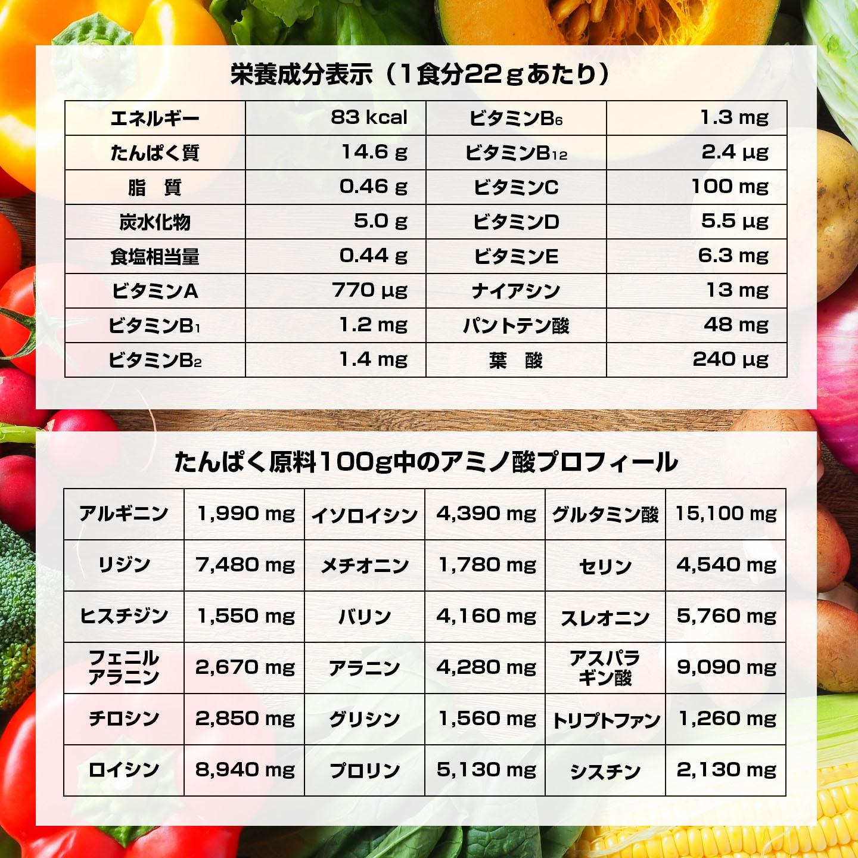 ファインプロ ホエイプロテイン100 1.1kg チョコ味 栄養成分表示
