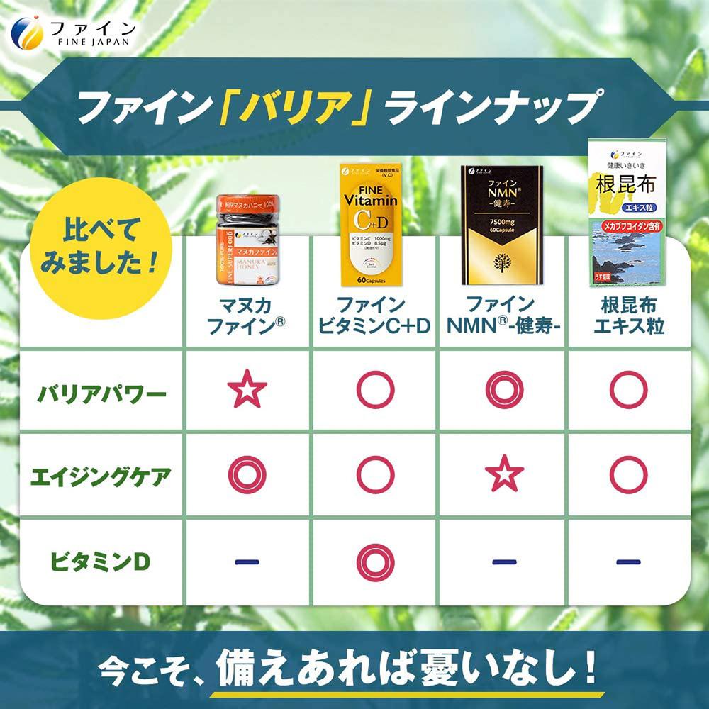 ファイン ビタミンC+D ビタミンC+D ラインナップ